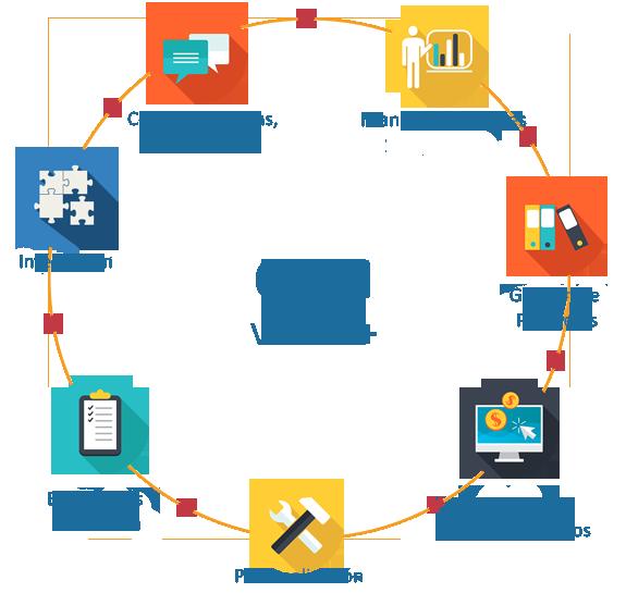 CRM-Vision-+Teknosoft